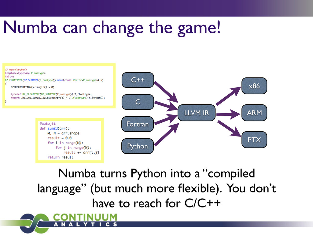 Numba can change the game! LLVM IR x86 C++ ARM ...