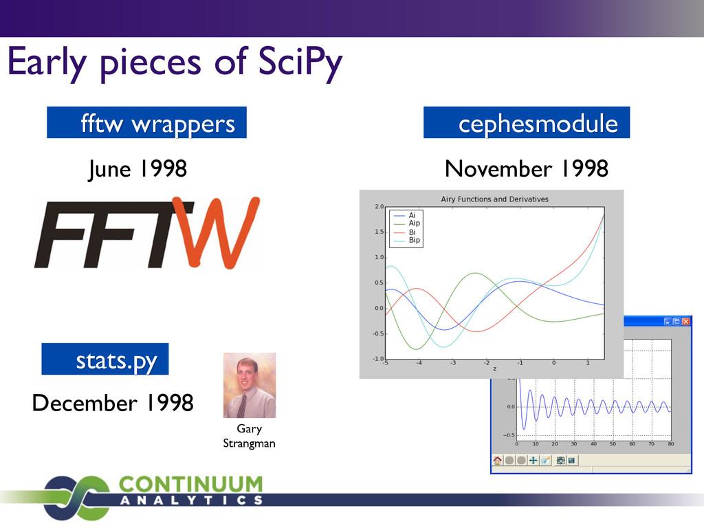 Early pieces of SciPy cephesmodule fftw wrapper...