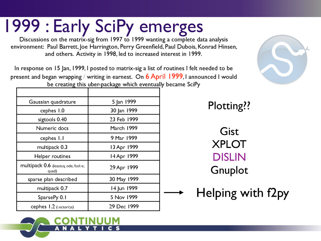1999 : Early SciPy emerges Discussions on the m...