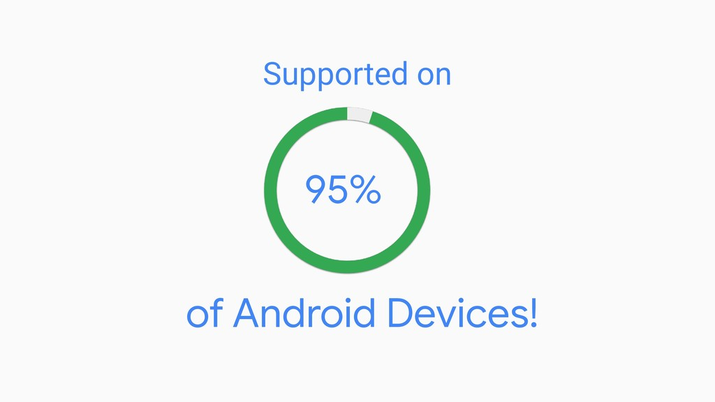 Supported on 95% of Android Devices!