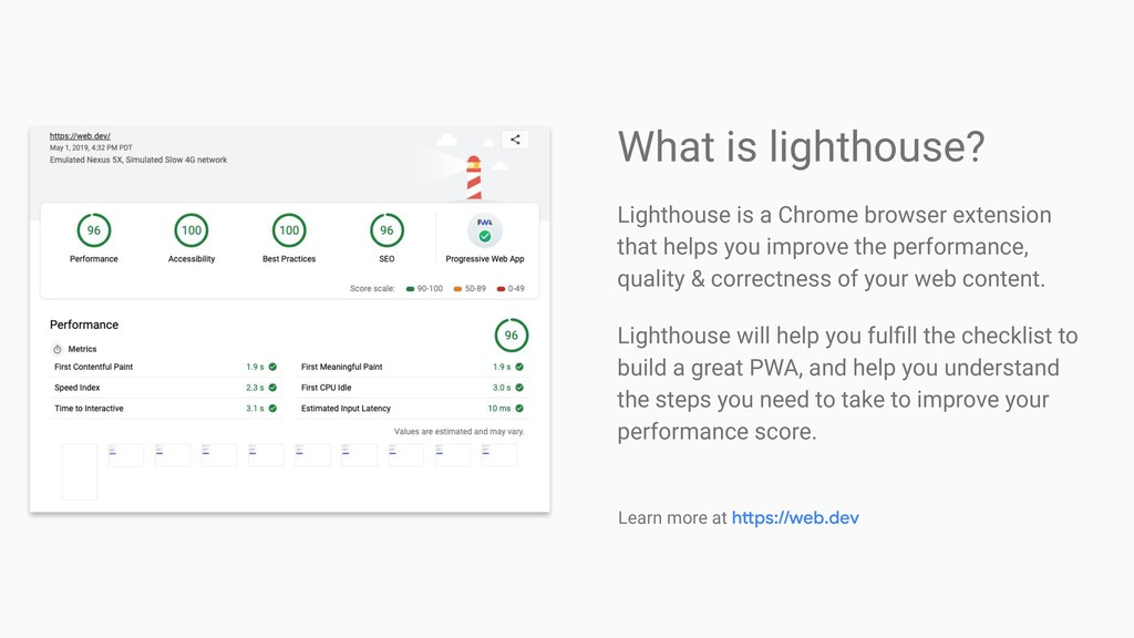 Lighthouse is a Chrome browser extension that h...