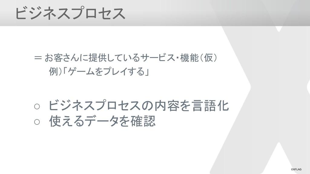 ©XFLAG ビジネスプロセス = お客さんに提供しているサービス・機能(仮) 例)「ゲームを...