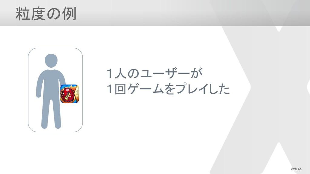 ©XFLAG 粒度の例 1人のユーザーが 1回ゲームをプレイした