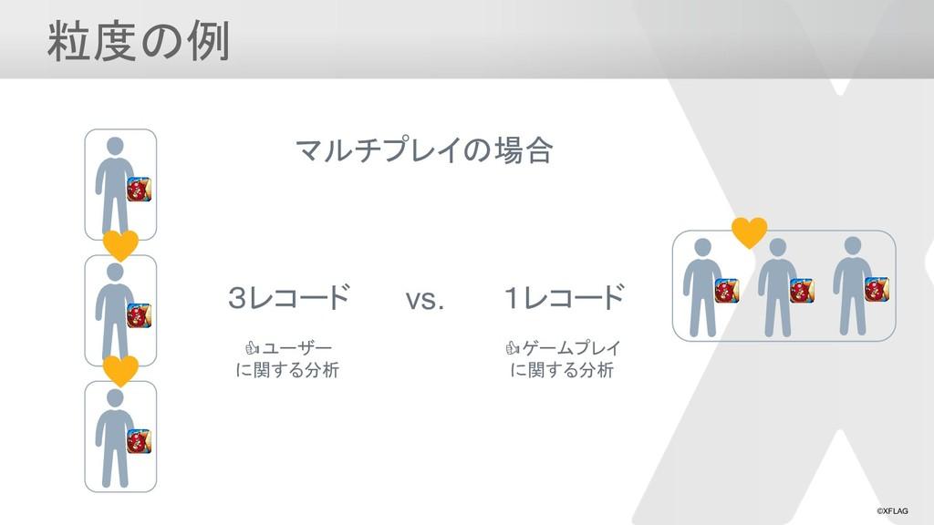 ©XFLAG 粒度の例 マルチプレイの場合 vs. 3レコード ユーザー に関する分析 1レコ...