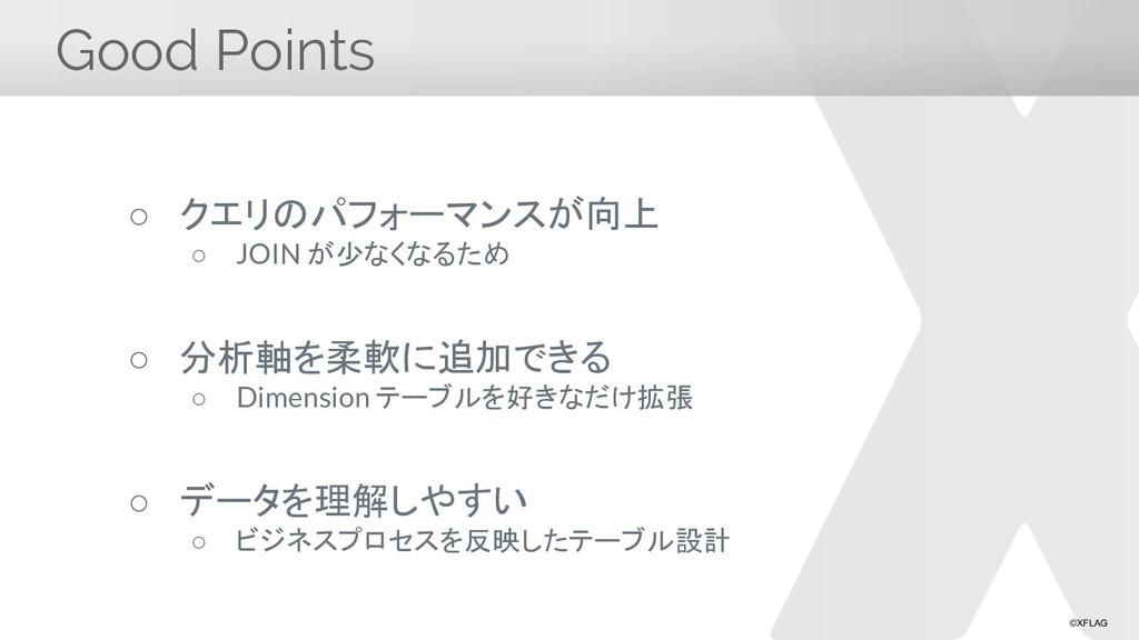 ©XFLAG Good Points ○ クエリのパフォーマンスが向上 ○ JOIN が少なく...