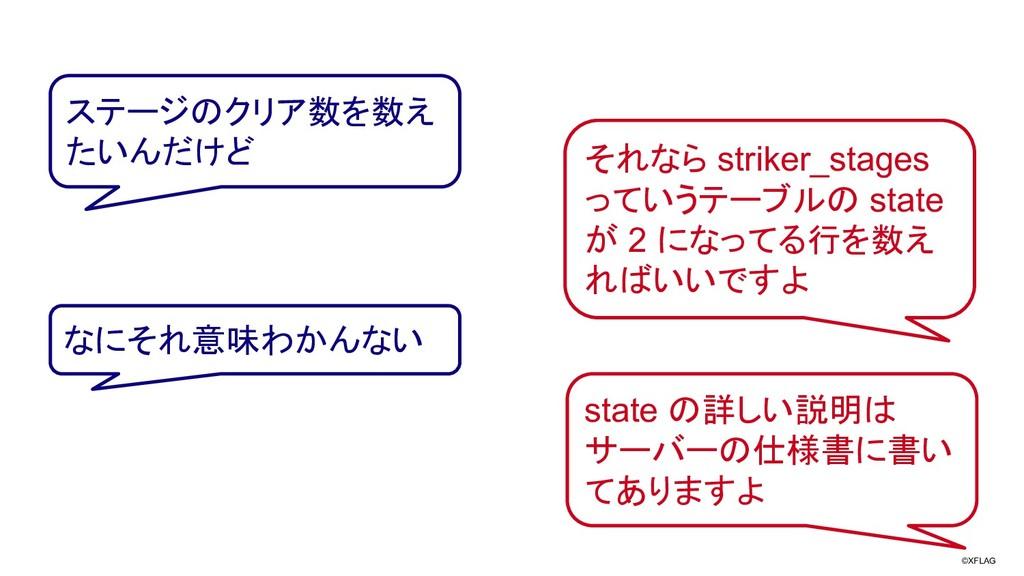 ©XFLAG ステージのクリア数を数え たいんだけど それなら striker_stages ...