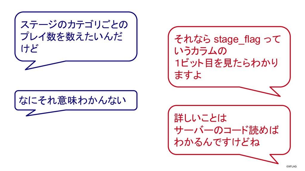 ©XFLAG ステージのカテゴリごとの プレイ数を数えたいんだ けど それなら stage_f...