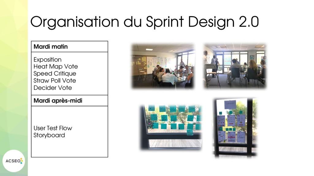 Organisation du Sprint Design 2.0 Mardi matin E...