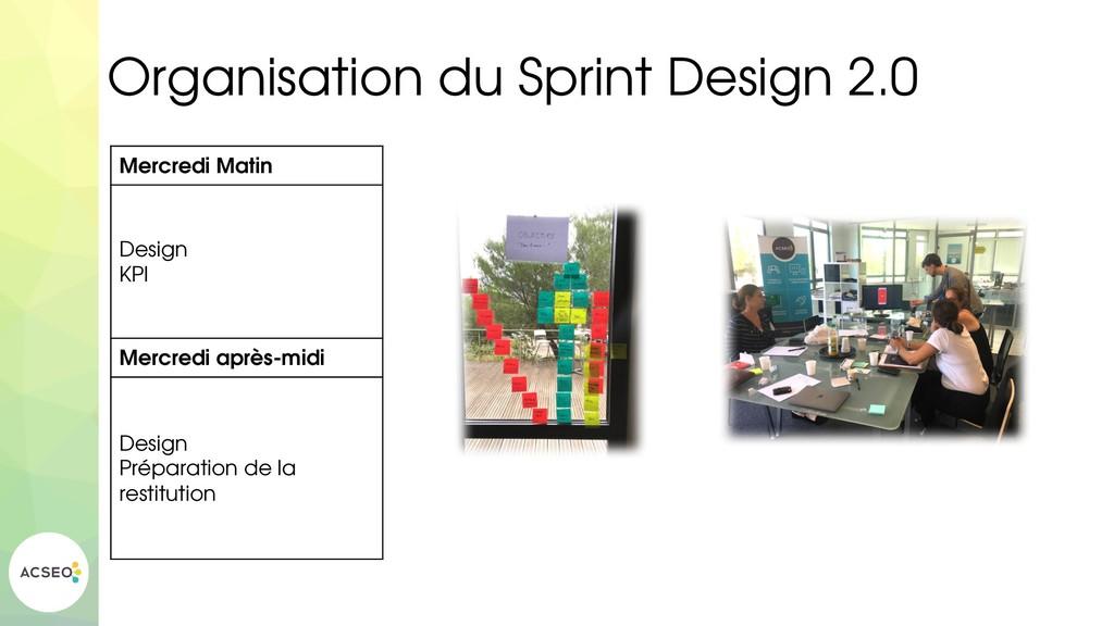 Organisation du Sprint Design 2.0 Mercredi Mati...