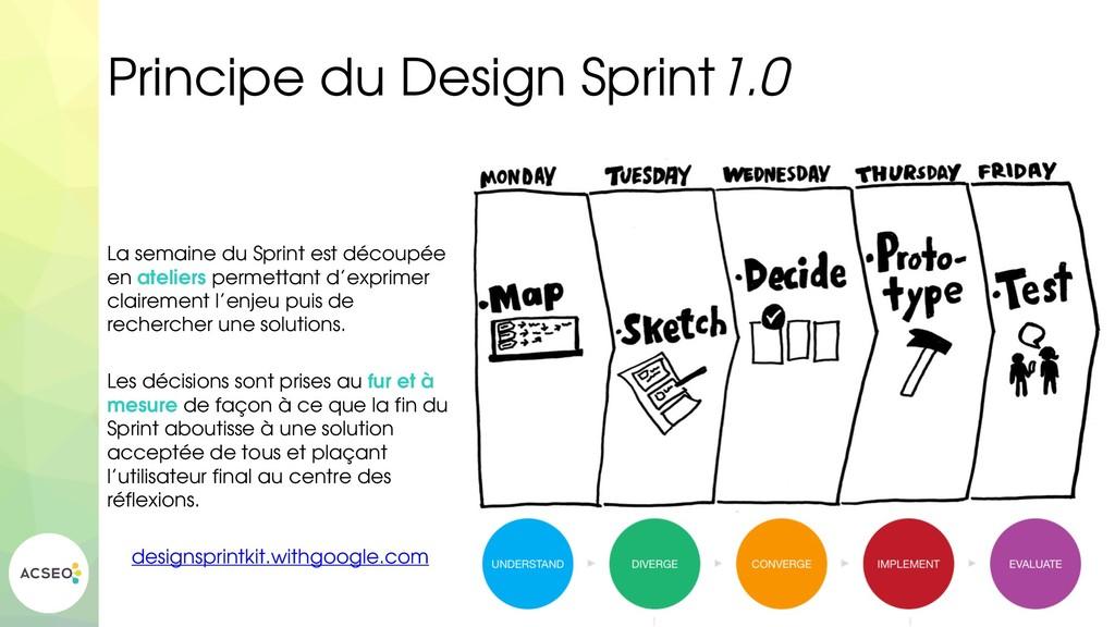 Principe du Design Sprint1.0 La semaine du Spri...