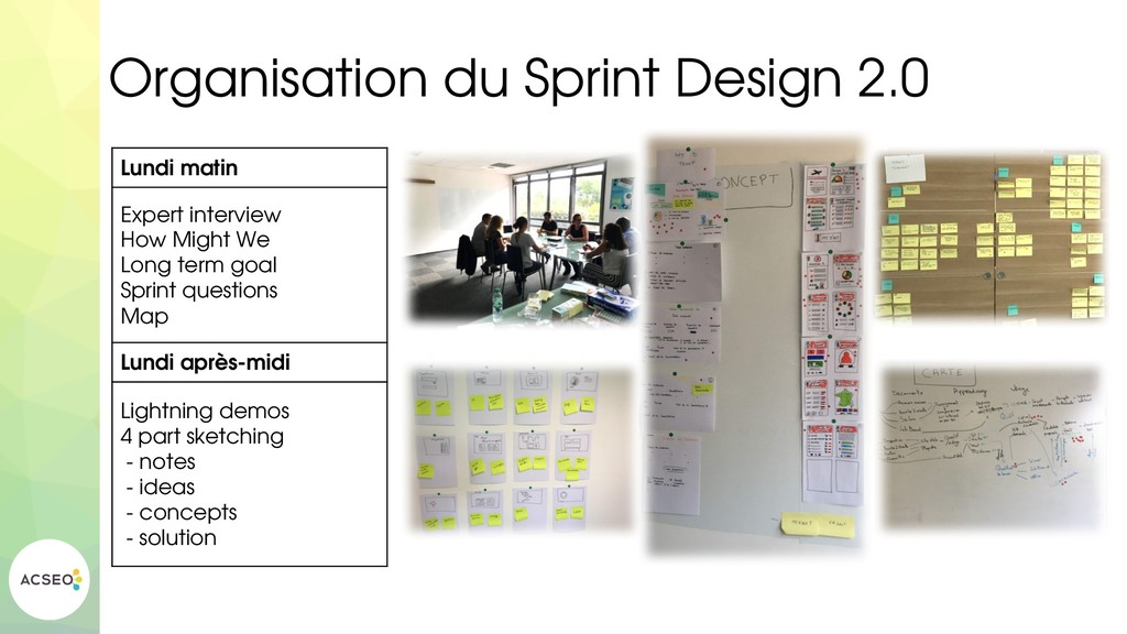 Organisation du Sprint Design 2.0 Lundi matin E...