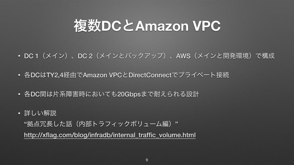 ෳDCͱAmazon VPC • DC 1ʢϝΠϯʣɺDC 2ʢϝΠϯͱόοΫΞοϓʣɺAW...