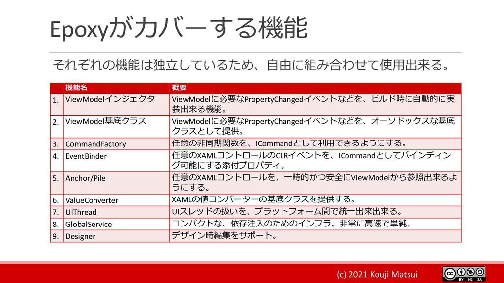 (c) 2021 Kouji Matsui Epoxyがカバーする機能 機能名 概要 1. V...