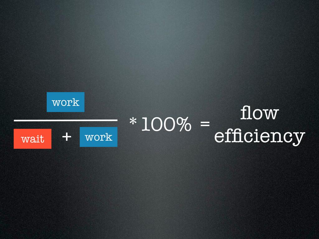 wait work + work = *100% flow efficiency