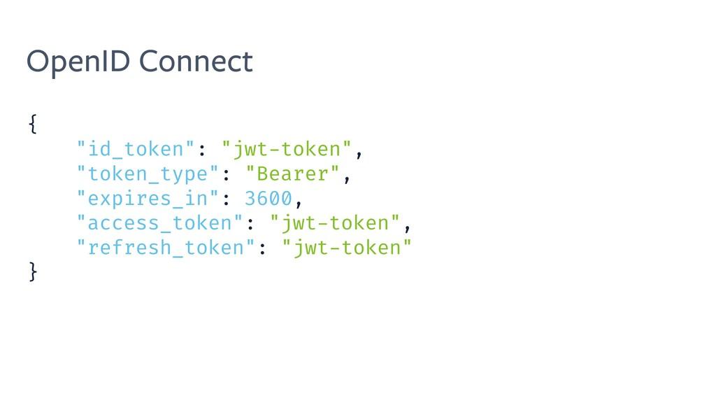 "OpenID Connect { ""id_token"": ""jwt-token"", ""toke..."