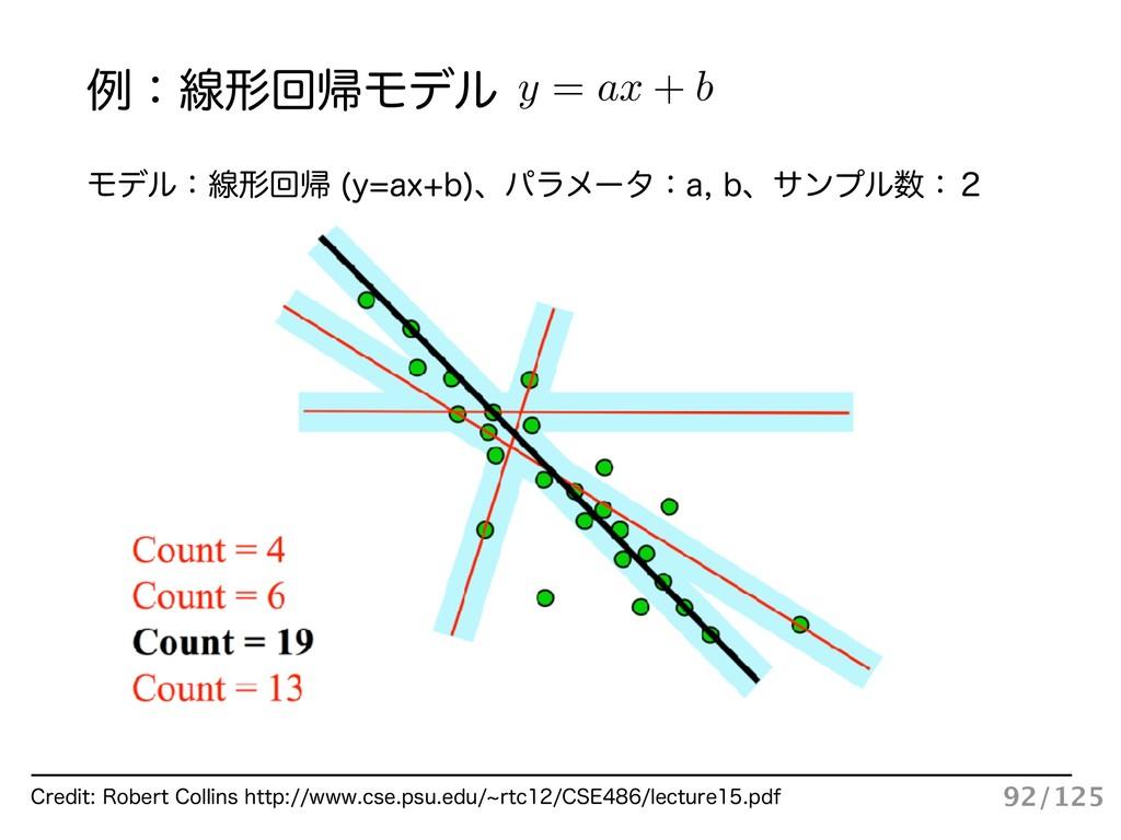 http://www.cse.psu.edu/~rtc12/CSE486/lecture15....