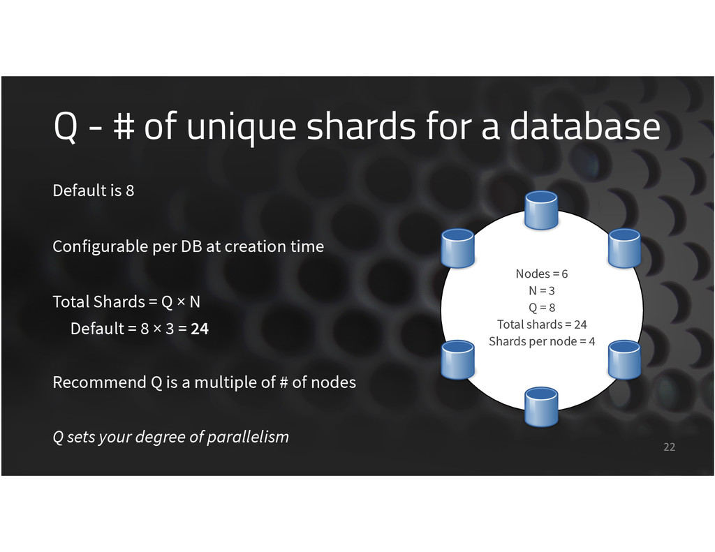 Q - # of unique shards for a database 22 Nodes ...