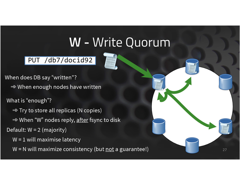 W - Write Quorum 27 PUT  /db7/docid92 When does...