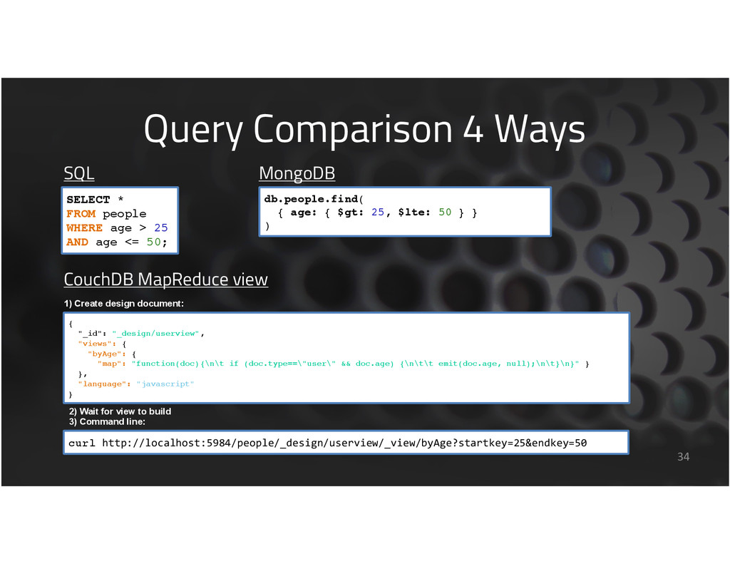 Query Comparison 4 Ways 34 SQL MongoDB CouchDB ...