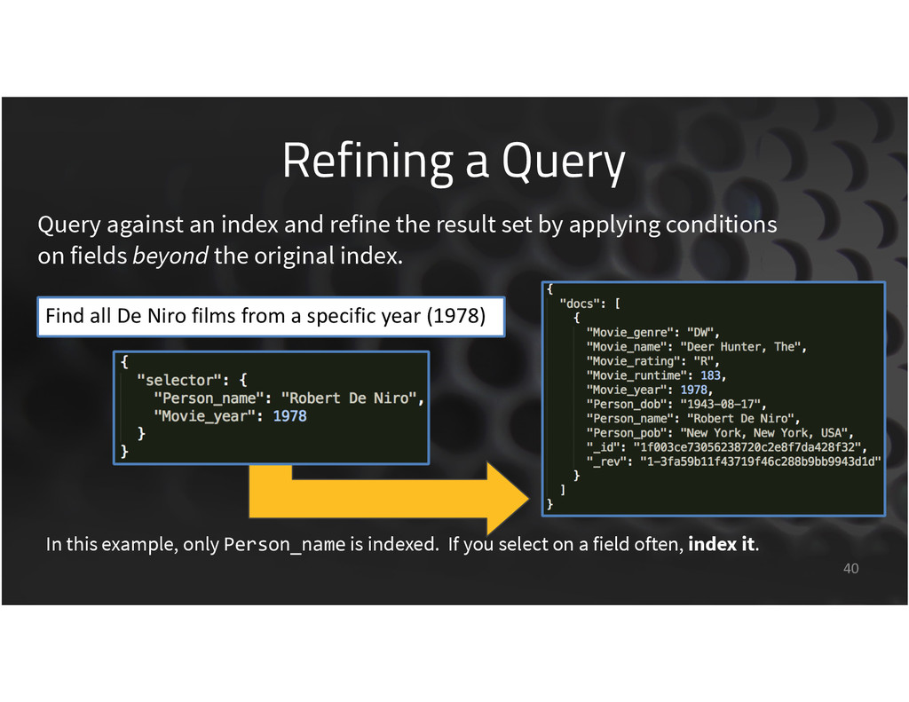 Refining a Query 40 Query against an index and ...