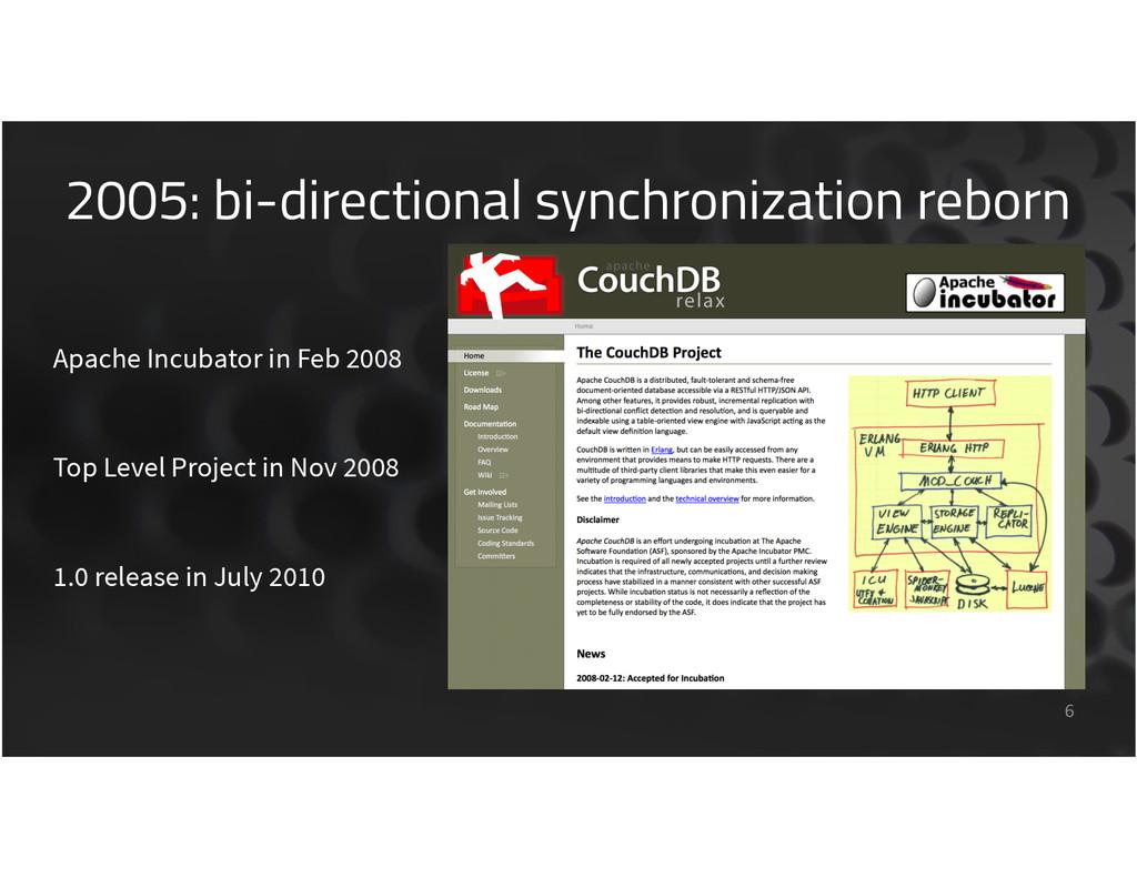 2005: bi-directional synchronization reborn 6 A...