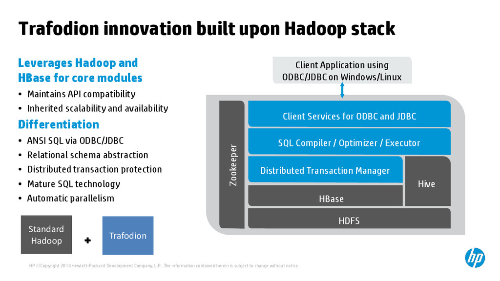 Trafodion innovation built upon Hadoop stack Le...