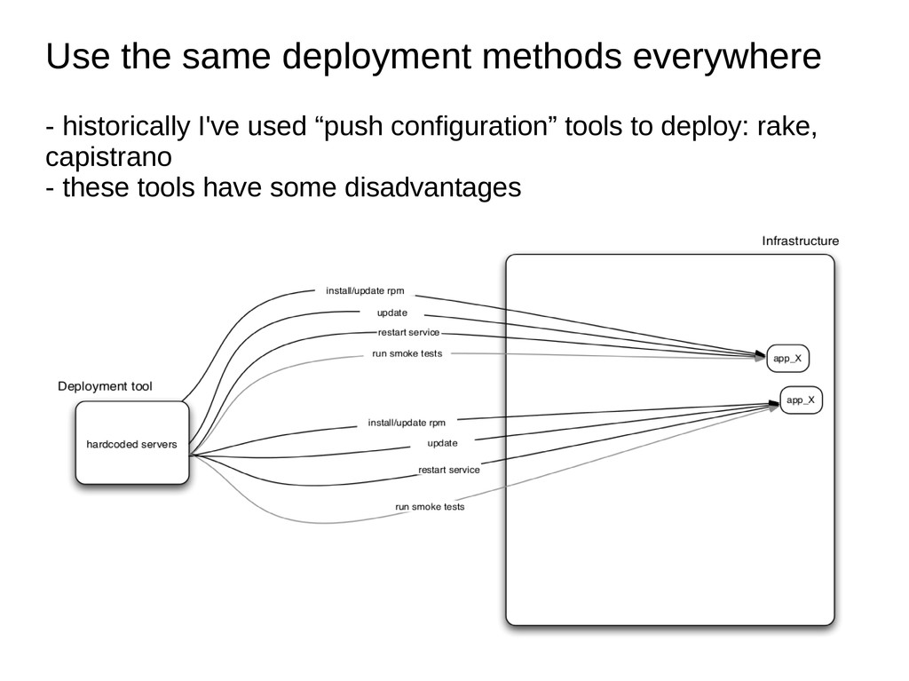 Use the same deployment methods everywhere Use ...