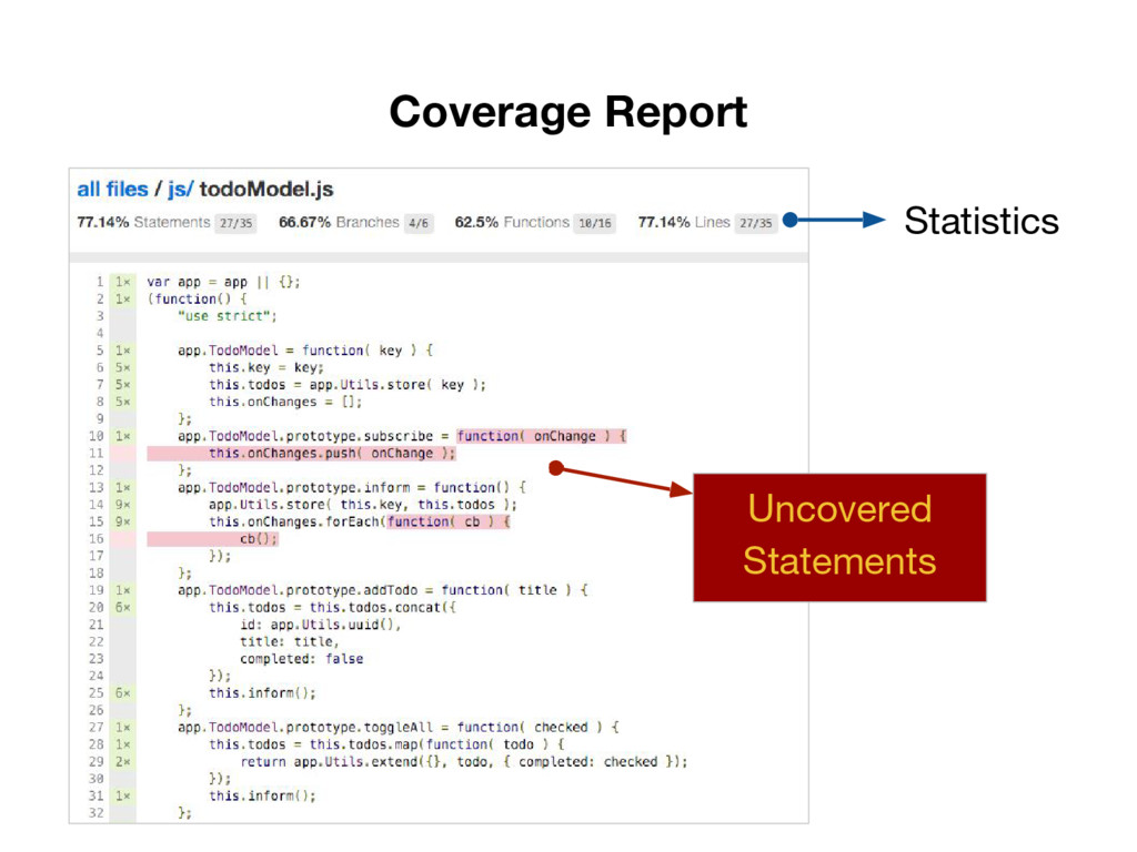 Coverage Report Statistics Uncovered Statements
