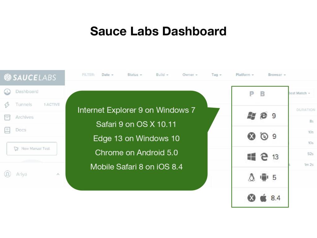 Sauce Labs Dashboard Internet Explorer 9 on Win...