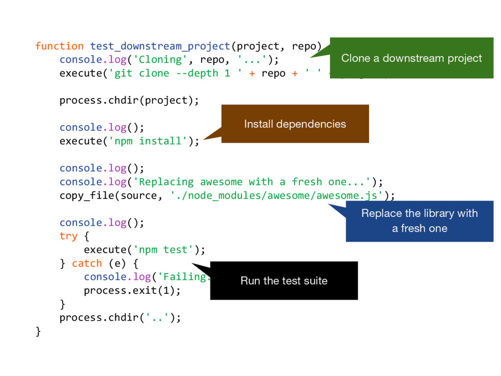 function test_downstream_project(project, repo)...