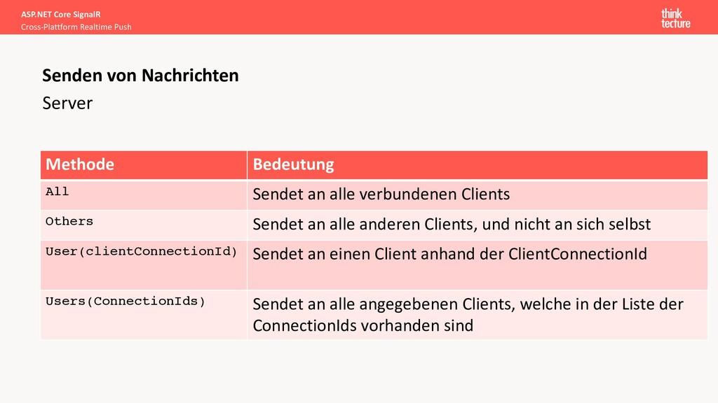 Server ASP.NET Core SignalR Cross-Plattform Rea...