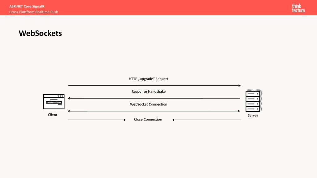 ASP.NET Core SignalR Cross-Plattform Realtime P...