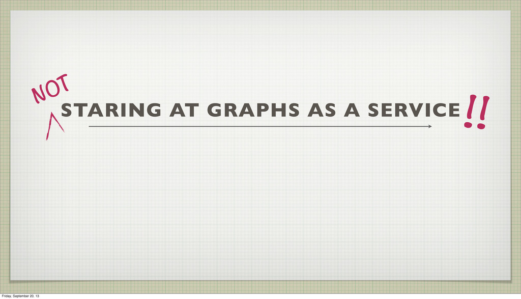 STARING AT GRAPHS AS A SERVICE NOT !! Friday, S...