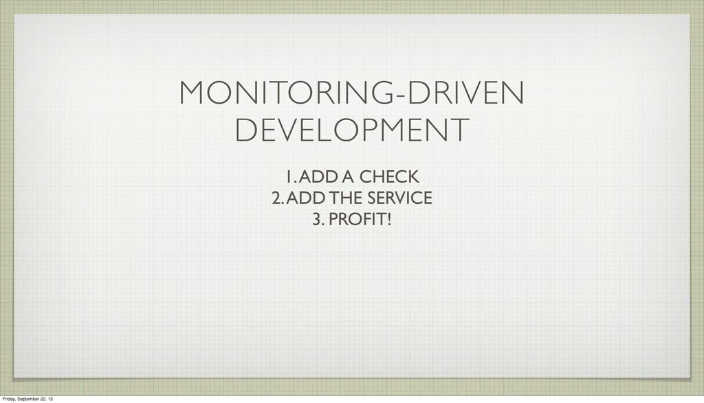 MONITORING-DRIVEN DEVELOPMENT 1. ADD A CHECK 2....
