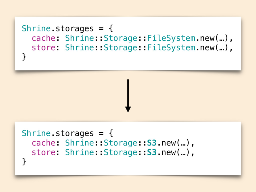 Shrine.storages = { cache: Shrine::Storage::S3....