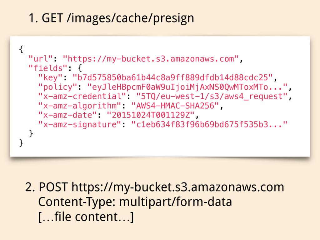"1. GET /images/cache/presign { ""url"": ""https://..."