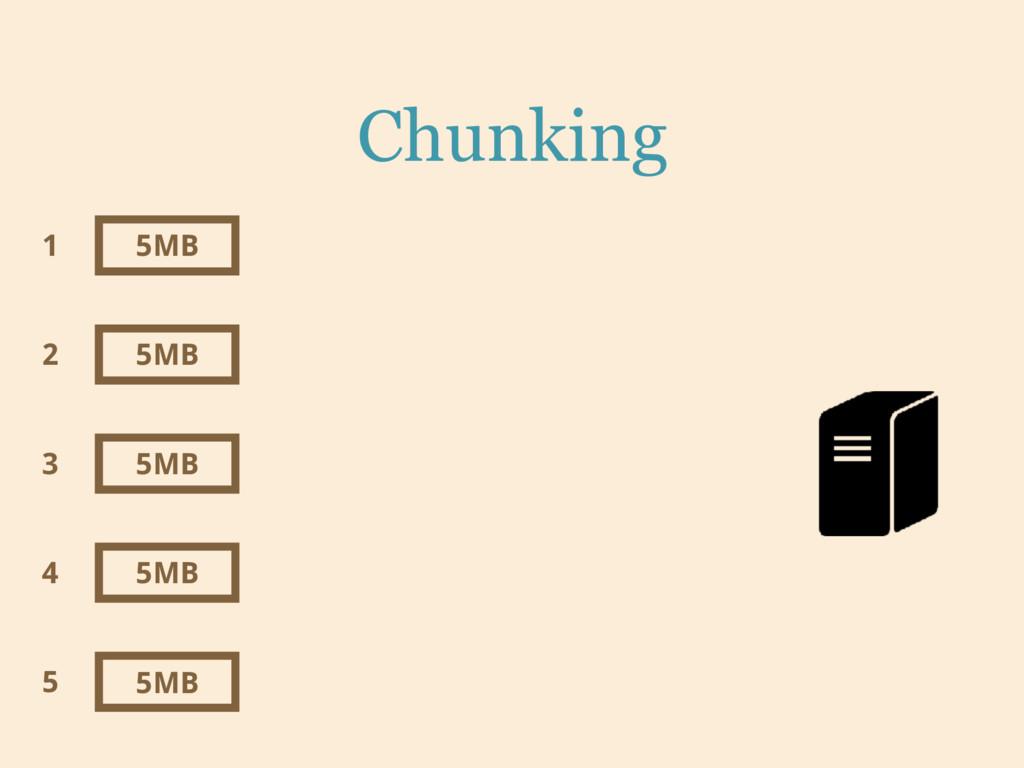 Chunking 5MB 5MB 5MB 5MB 5MB 1 2 3 4 5