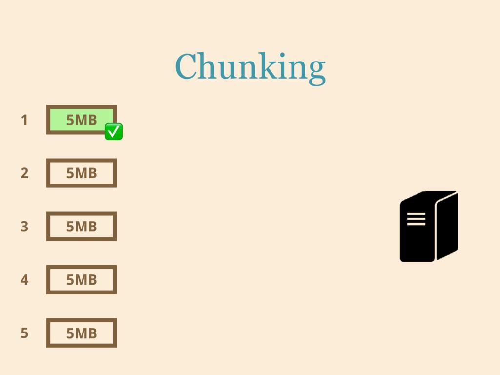 Chunking 5MB 5MB 5MB 5MB 5MB 1 2 3 4 5 ✅