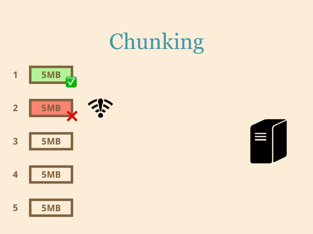 Chunking 5MB 5MB 5MB 5MB 5MB 1 2 3 4 5 ✅ ❌
