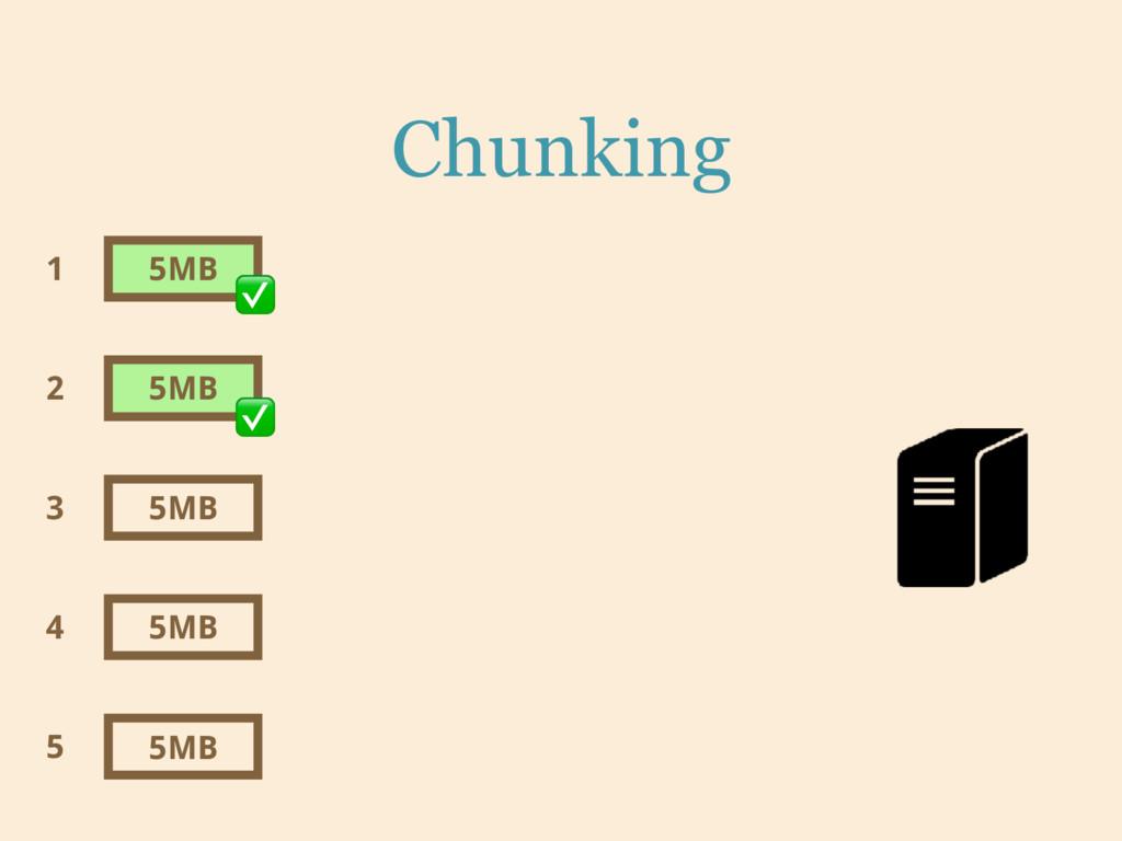 Chunking 5MB 5MB 5MB 5MB 5MB 1 2 3 4 5 ✅ ✅