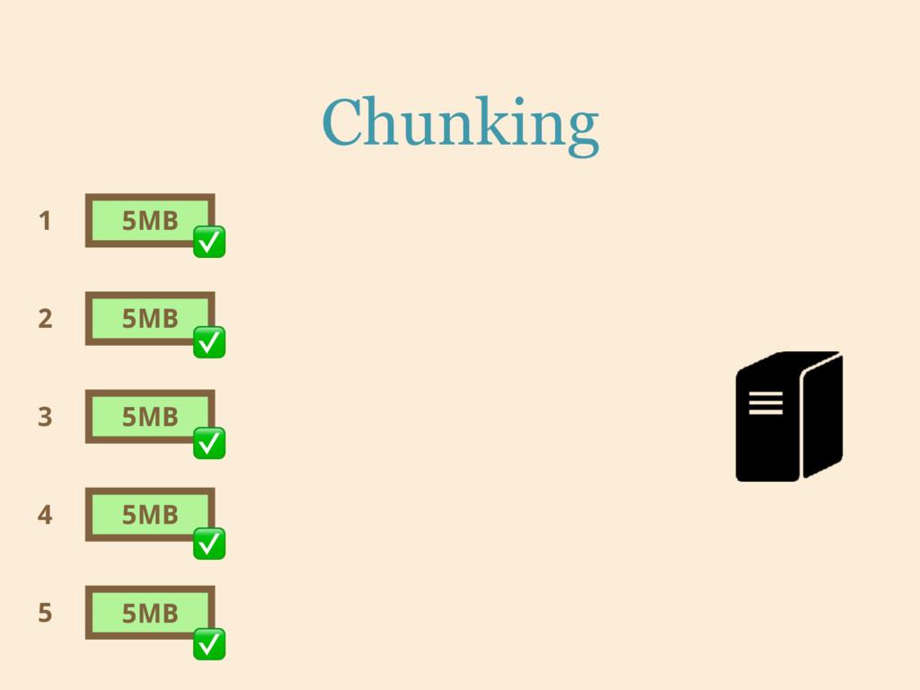 Chunking 5MB 5MB 5MB 5MB 5MB 1 2 3 4 5 ✅ ✅ ✅ ✅ ✅