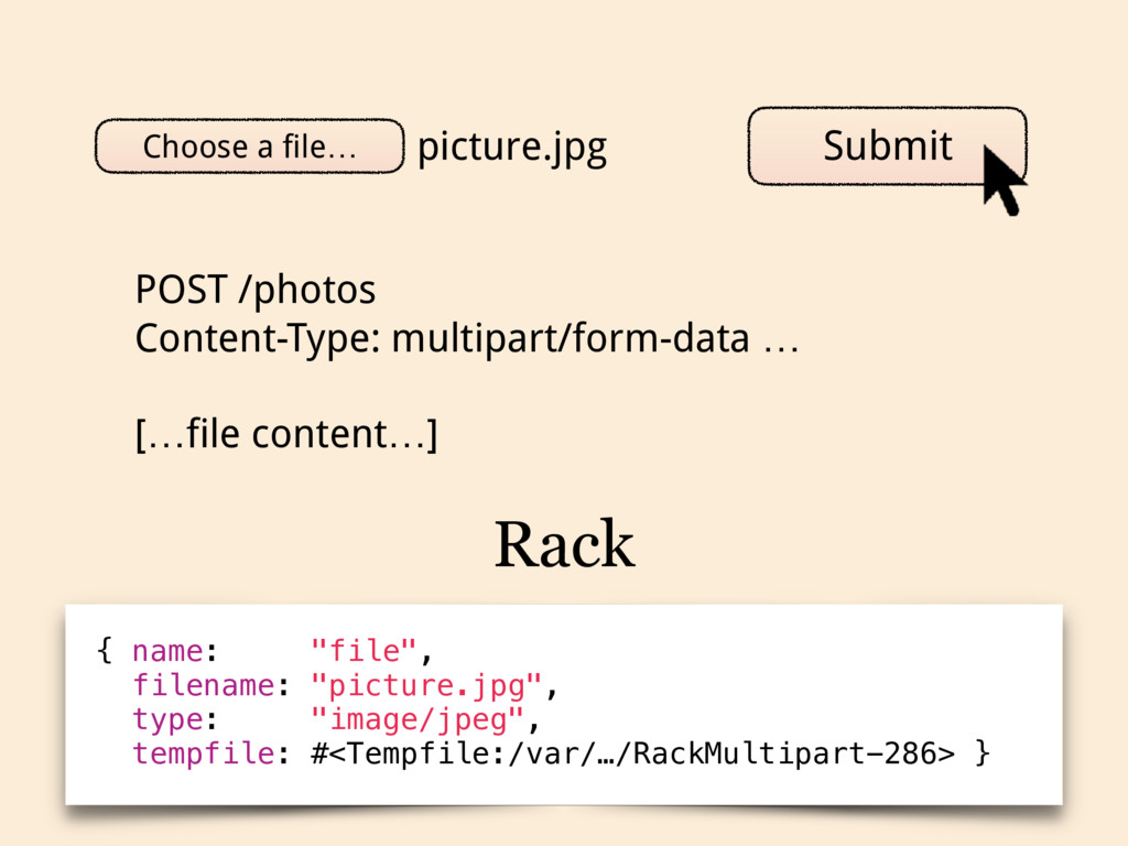 Choose a file… picture.jpg Submit POST /photos ...