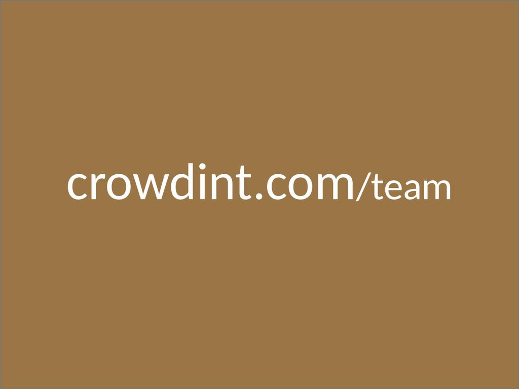 crowdint.com/team
