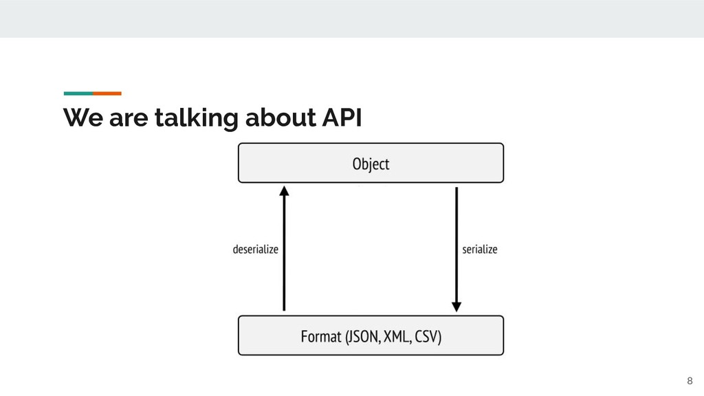8 We are talking about API