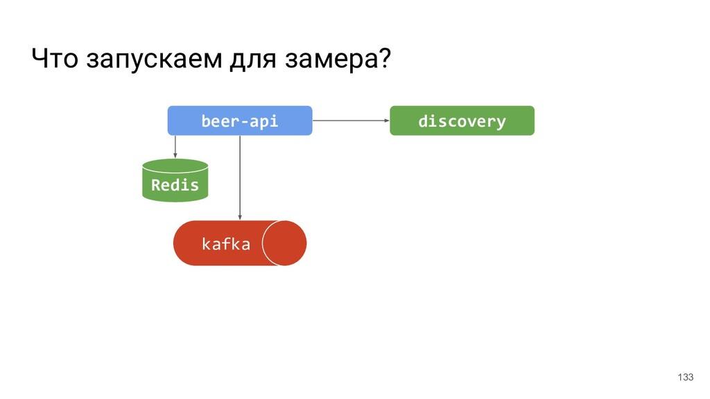 133 beer-api kafka discovery Redis Что запускае...
