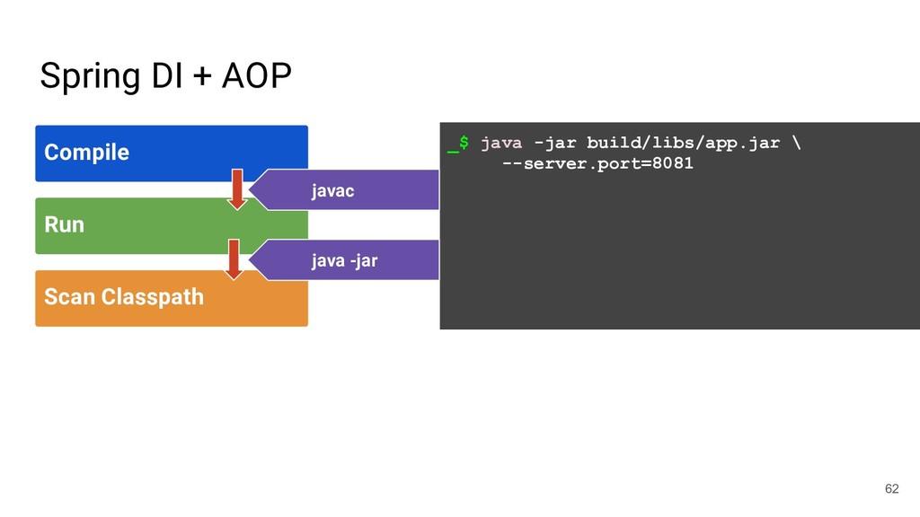 Spring DI + AOP 62 Compile _$ java -jar build/l...