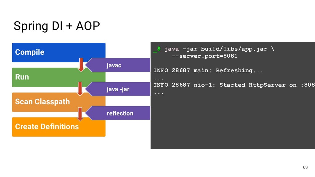 Spring DI + AOP _$ java -jar build/libs/app.jar...