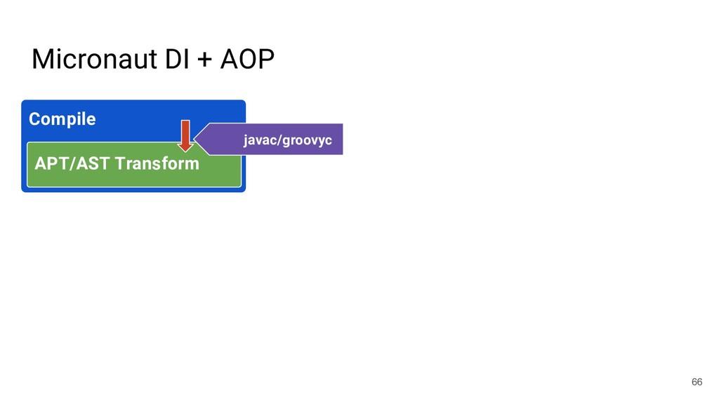 Micronaut DI + AOP 66 Compile APT/AST Transform...