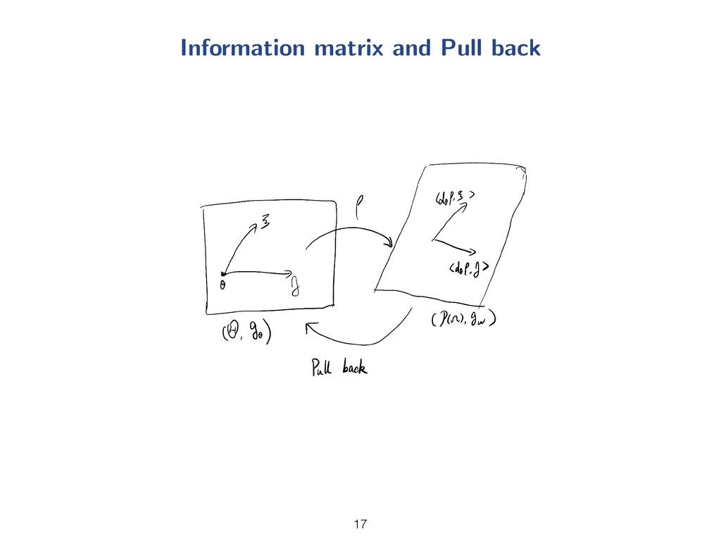 Information matrix and Pull back 17 17