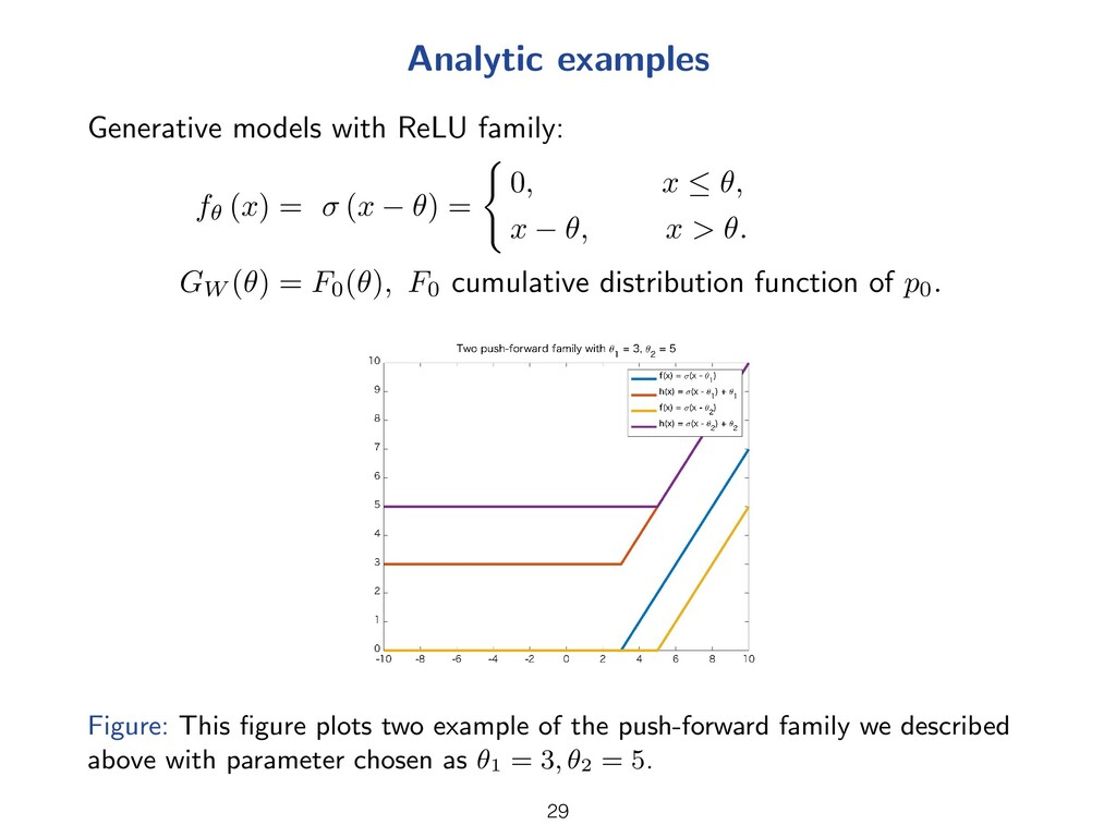 Analytic examples Generative models with ReLU f...